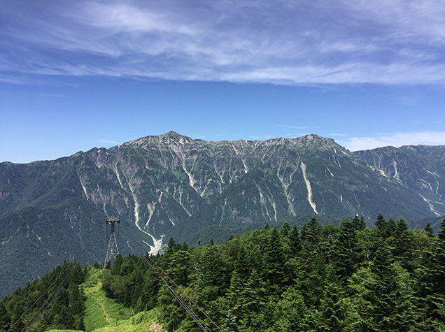 夏の天気がいい日の笠ヶ岳
