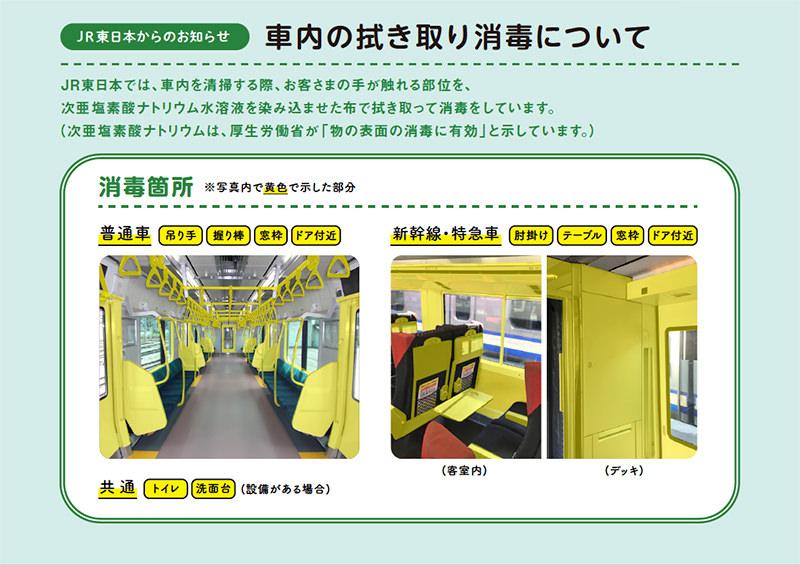 列車内の消毒箇所