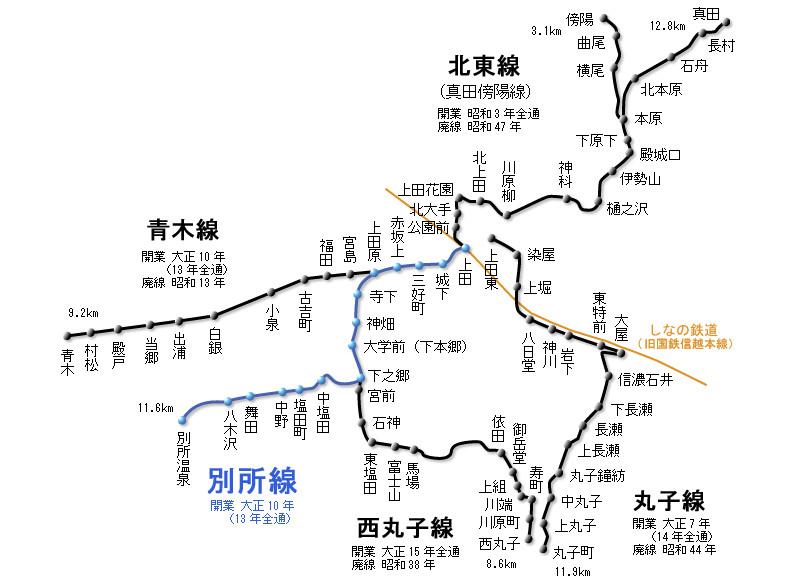 旧路線図(上田市ホームページより引用)